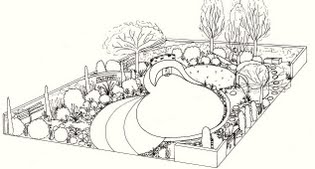 image of sustainable garden and eco-friendly garden design