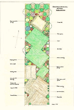 garden plans long thin - Garden Design Long Narrow