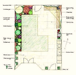 image of small design for a small urban garden