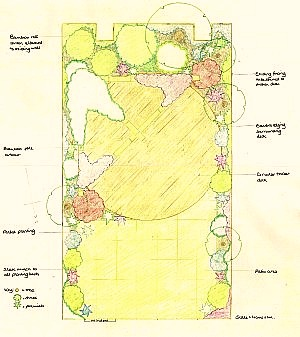image of small design for a modern garden