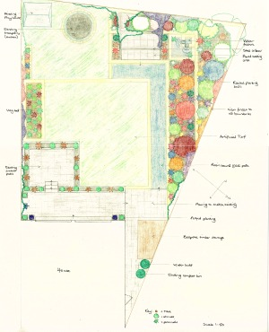 image of small design for a modern and contemporary garden
