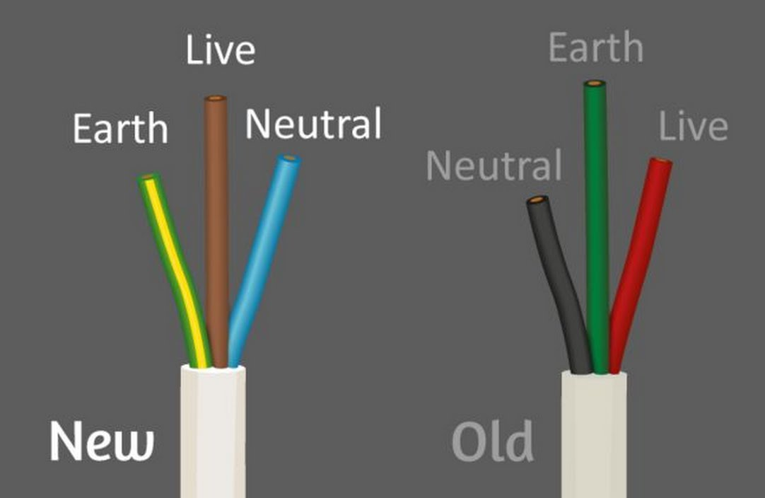 Electrical Wiring And Colours - Go Wiring Diagrams on